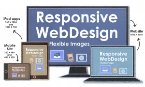 bigstock-Scalable-With-Responsive-Web-D-58246661-300x180